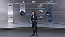 Herbert Diess - ceo VW Group